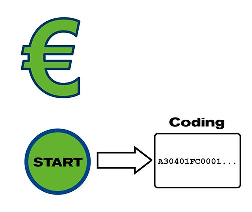 Laun IT Gantner 392115_Initialkosten-LEGIC-Codierung_0.jpg