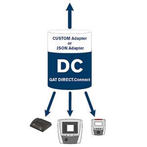 Laun IT Gantner 789238_GAT-DIRECT-Connect-Basic-Licence_0.jpg