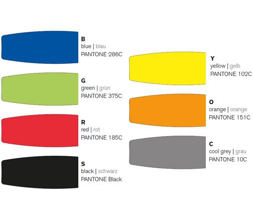 Laun IT Gantner 813327_GAT-Chip-Band-20-F7-Sample-Set-cod_0.jpg