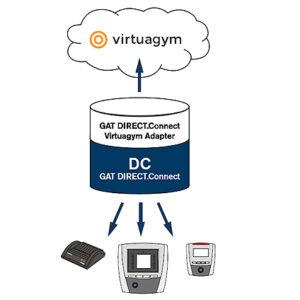 Laun IT Gantner 959536_GAT-DIRECT-Connect-Virtuagym-Adapter_0.jpg