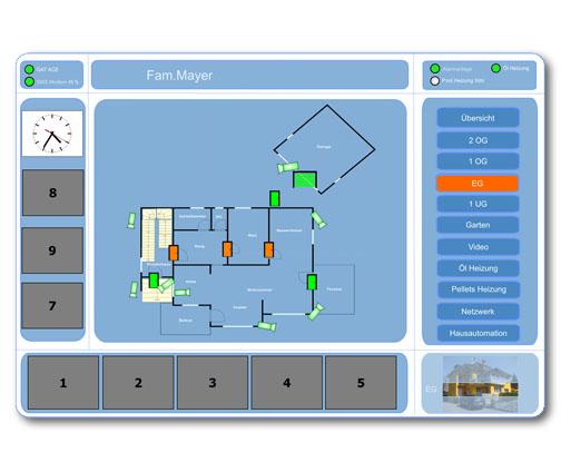 Laun IT Gantner 976034_GAT-Building-Overview-Basic_0.jpg